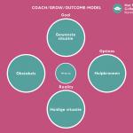 coach-model