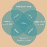 ikigai-schema