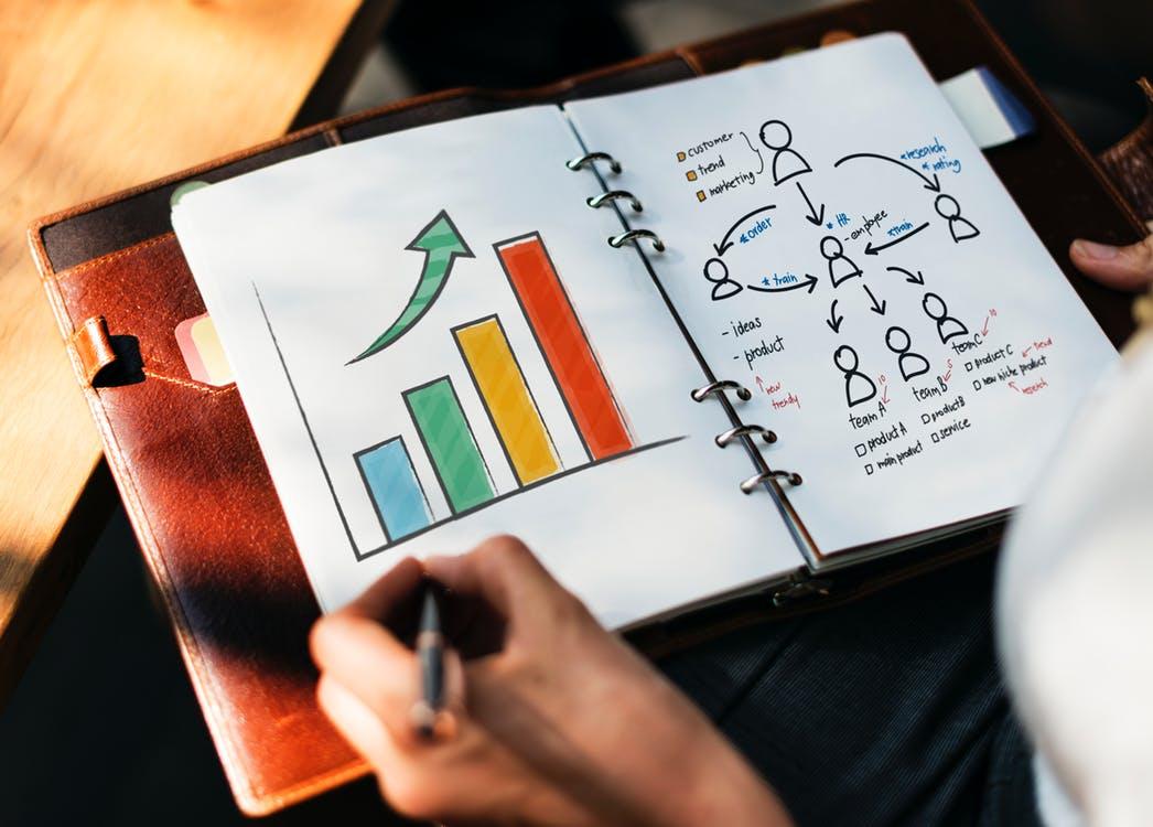 Beste Verkoopboeken / Salesboeken [Top 10-Lijst] [Must Reads]