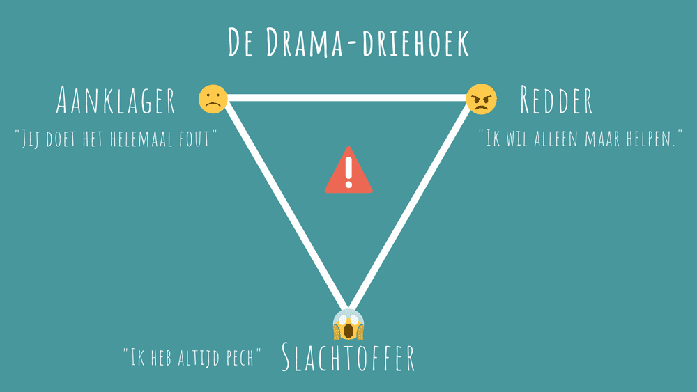 drama-driehoek-model